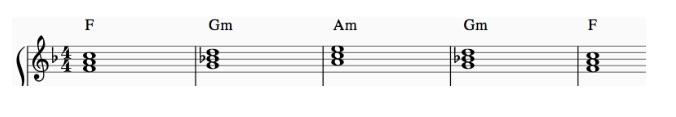 Ascending Descending chords