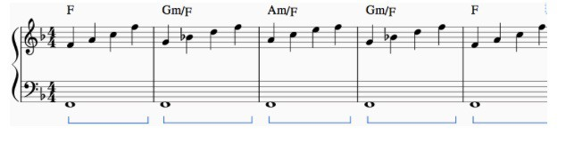 chord arpeggio of the intro chords with sustain pedal