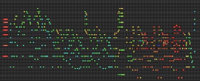 Piano Roll MIDI screenshot