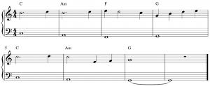 klavier akkorde lernen, klavierakkorde übersicht, C-Dur, a-Moll,F-Dur,G-Dur,learn piano chords, c major,a minor,f major,g major