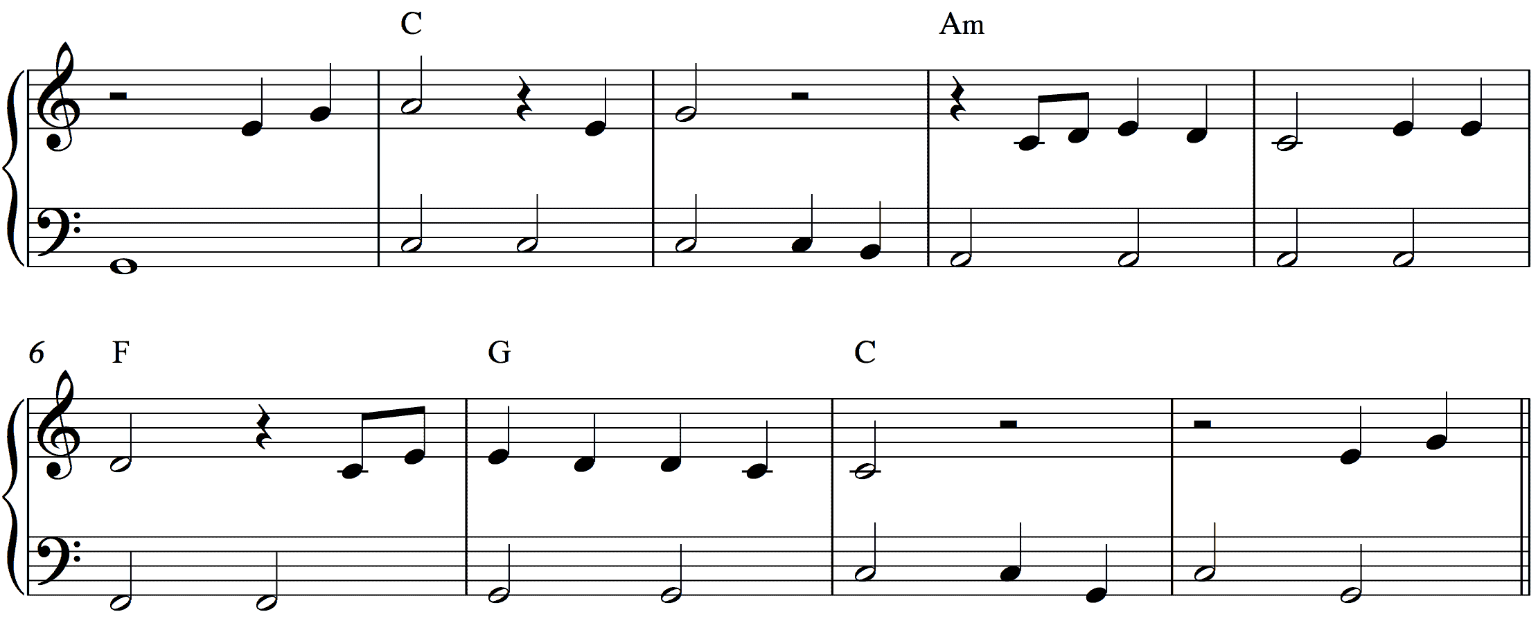 Stand by me Chord Progression