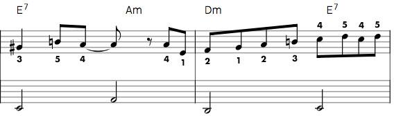 fingering piano, fingersatz klavier,klavier fingersatz regeln,fingerübungen klavier, klaviernoten mit fingersatz