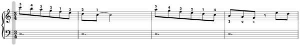 fingering piano, fingersatz klavier,akkorde klavier fingersatz, fingerübungen klavier,fingersatz keyboard, fingersätze