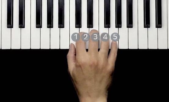 fingering piano, fingersatz klavier,fingerübungen klavier, fingersätze klavier