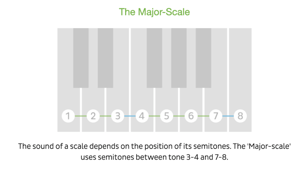 major scale piano