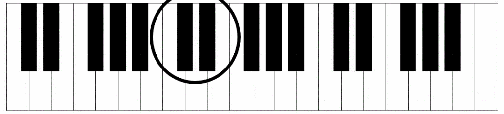 Middle of the piano