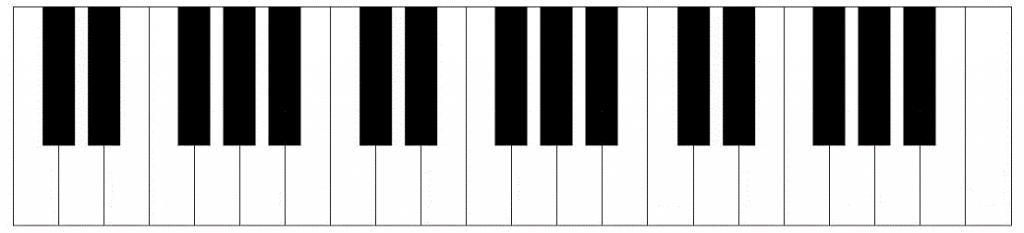 piano key names, namen der klaviertasten