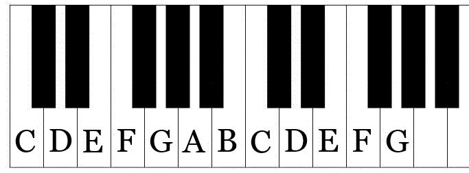 how many white keys are on a piano?, wie viele weiße tasten auf dem klavier? c d e f g a h c