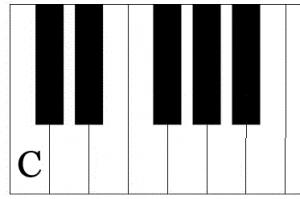 black and white piano keys, schwarze und weiße klaviertasten, ton c