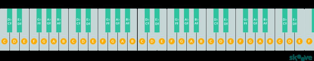 54 keyboard diagram