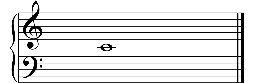 The lines of grand staff