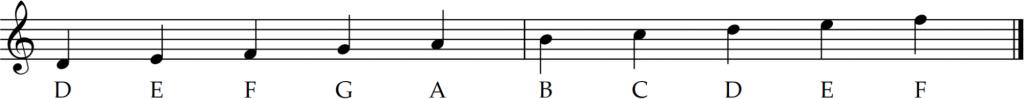 Alto clef to treble clef