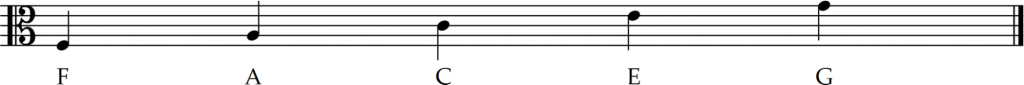 the lines of alto clef