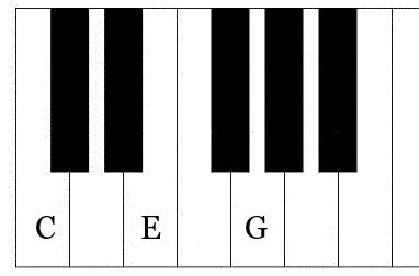 C major triad