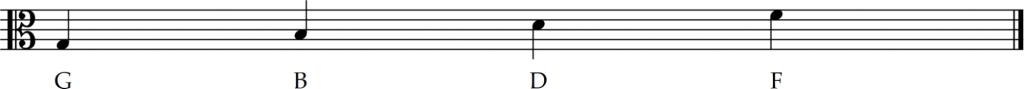 alto clef notes