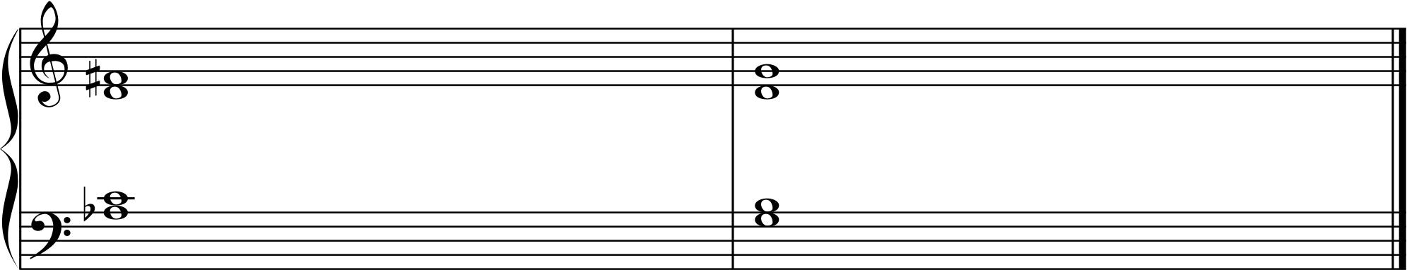 German +6 chords