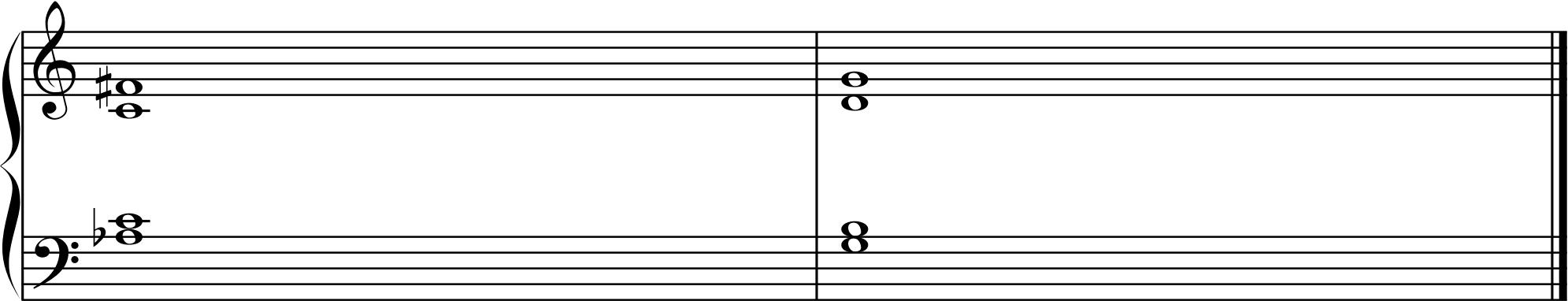 Italian +6 chord